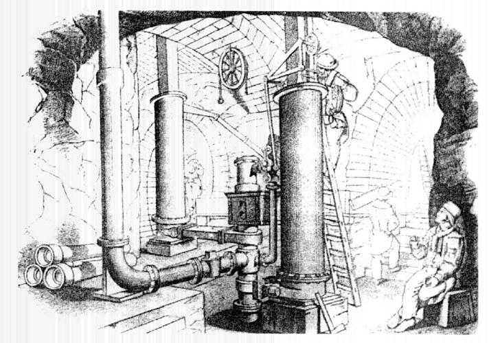 vízoszlopgép